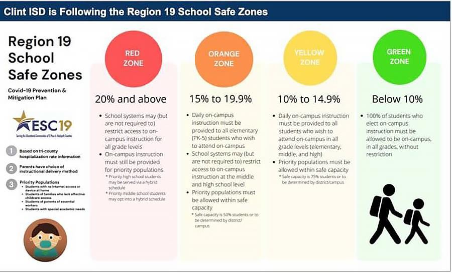 Return to School Safe Zone plan